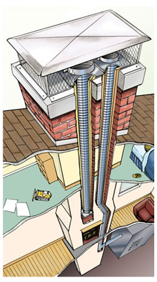 Chimney Anatomy Chimney Inspections In Ct