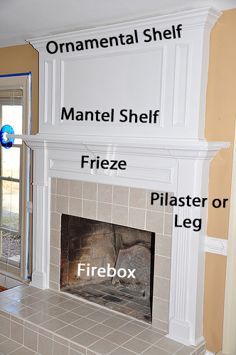 From Firebox Repair to Fireplace Rebirth - Hartford, Glastonbury, CT